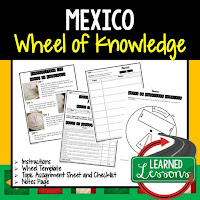 Mexico Activity, World Geography Activity, World Geography Interactive Notebook, World Geography Wheel of Knowledge (Interactive Notebook)