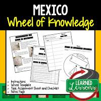 Mexico Activity, World Geography Activity, World Geography Interactive Notebook, World Geography Wheel of Knowledge (Interactive Notebook)