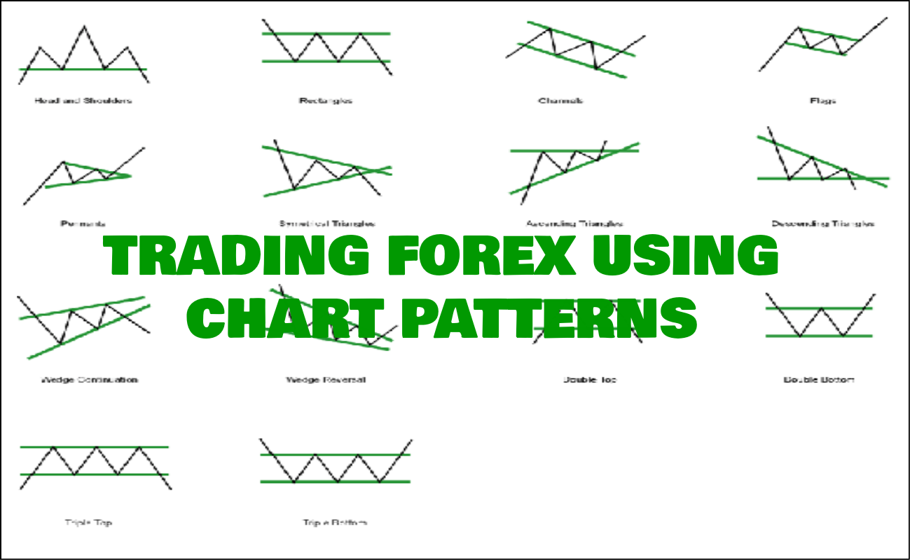 Forex trading graphs