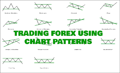 Trading Forex Using Chart Patterns, Trading, Forex, Using, Chart, Patterns, Learn, Trade, Blog, Technical, Analysis, Fundamental, Profits