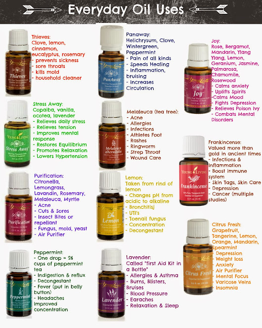 Everyday Oils Uses