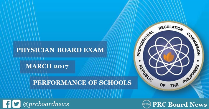 Top Performing Schools: March 2017 Physician board exam