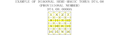 order 4 diagonally semi-magic torus type 8