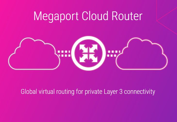 Converge! Network Digest: Megaport Cloud Router deliver L3