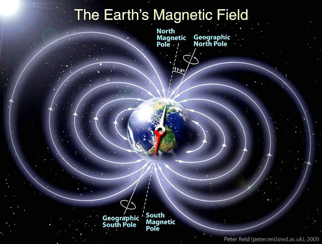 Are Earth's Magnetic Poles About To Flip?