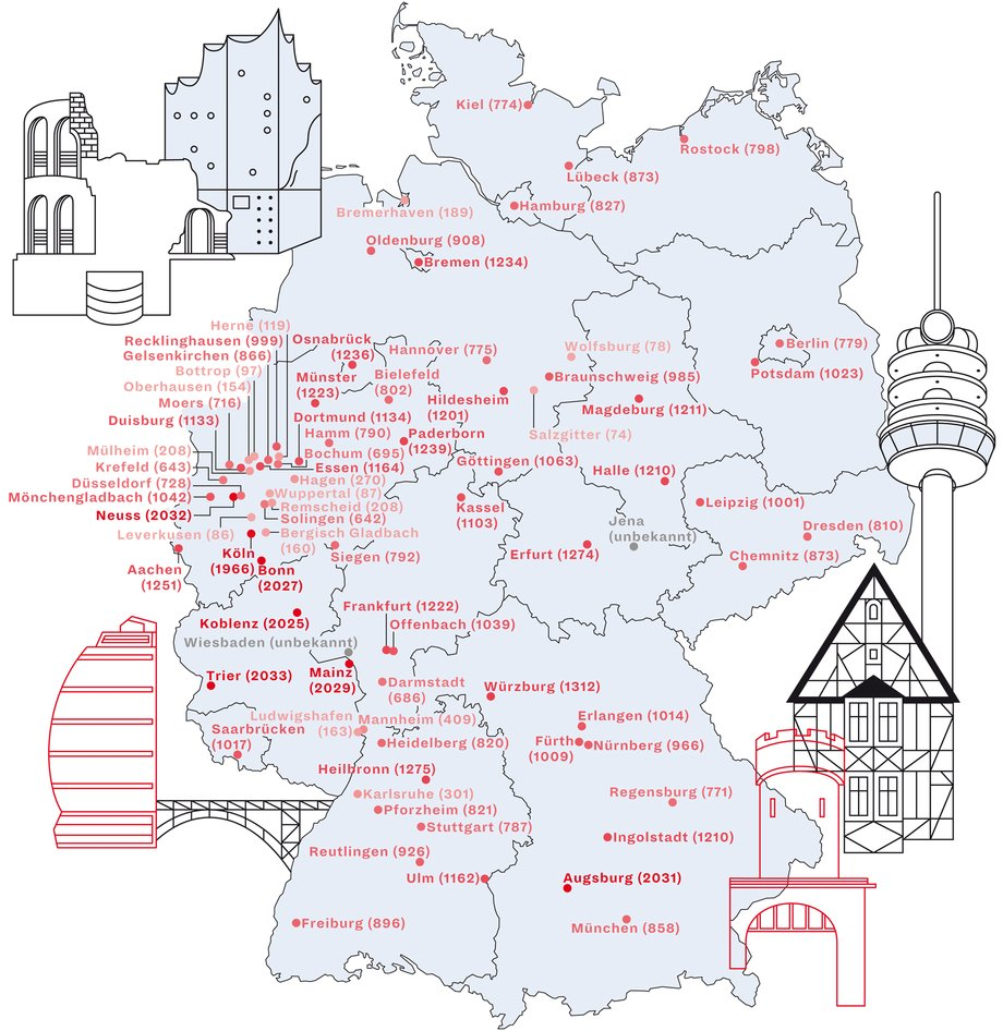 The age of all the major towns in Germany - Vivid Maps