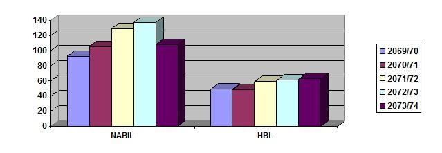 HBL-Nabil-2