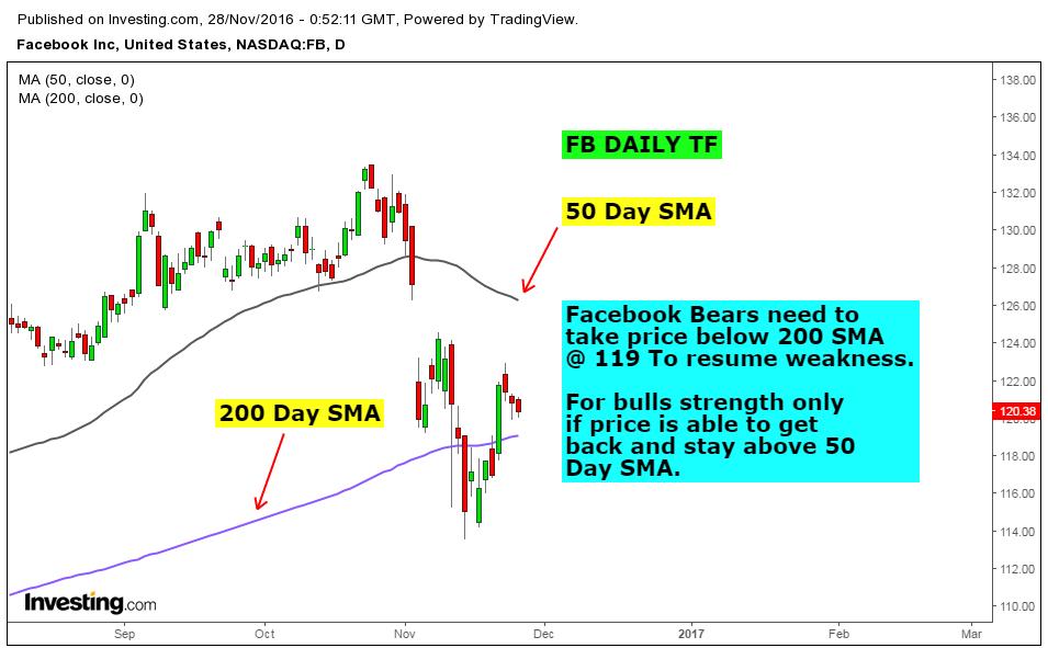 predicting stock market acti - 955×591
