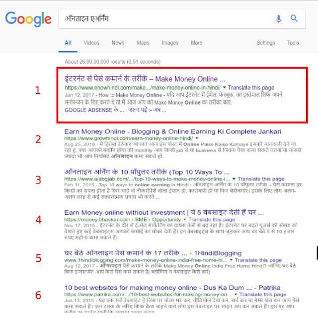 SERP-Result-in-Google