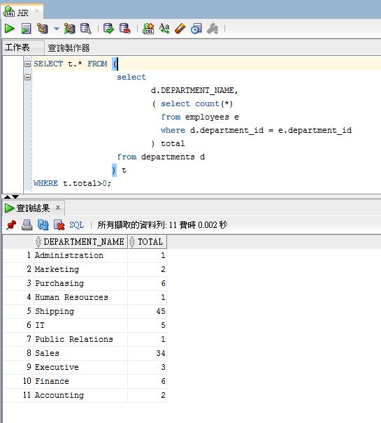 Hql select count subquery - Skrilla token hack run