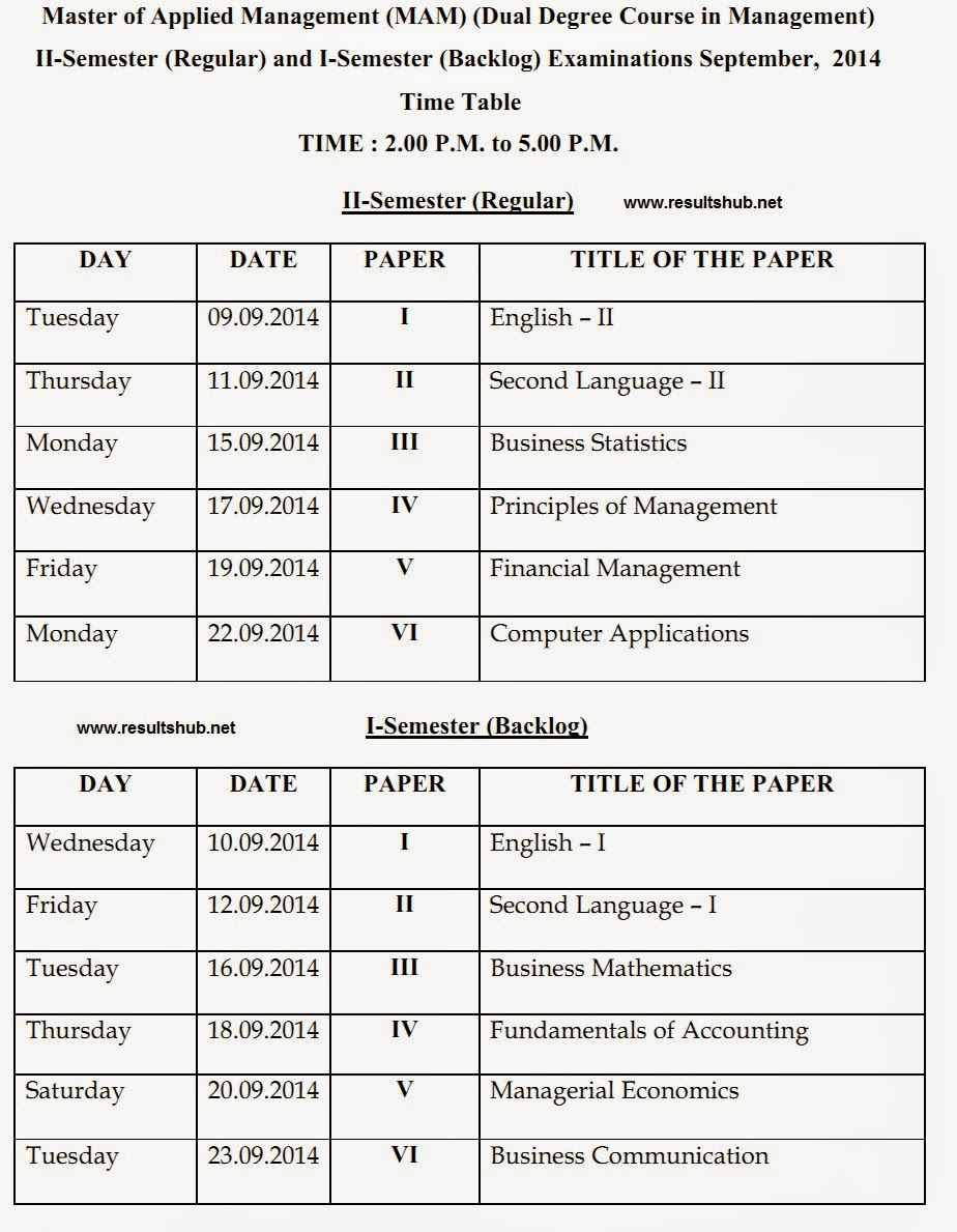 Csvtu time table 2019