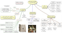 http://www.mappe-scuola.com/2016/07/napoleone-imperatore-e-il-codice-civile.html
