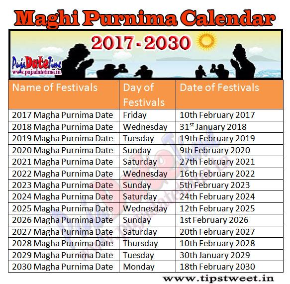 2017-2030 Magha Purnima Schedule