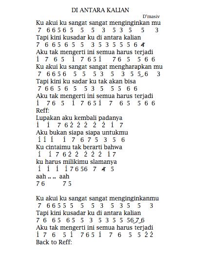 Chord D'masiv Diantara Kalian : chord, d'masiv, diantara, kalian, Angka, Pianika, Antara, Kalian, D'Masiv, Recorder, Keyboard, Suling, Chord, Piano