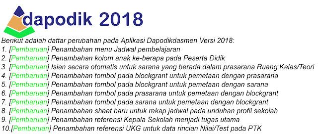 Daftar Perubahan Pada Aplikasi Dapodikdasmen 2018