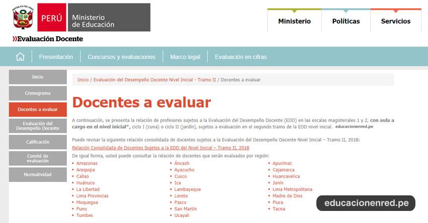 MINEDU: Lista de Docentes para Evaluación Ordinaria del Desempeño Docente de Nivel Inicial (II Tramo) www.minedu.gob.pe