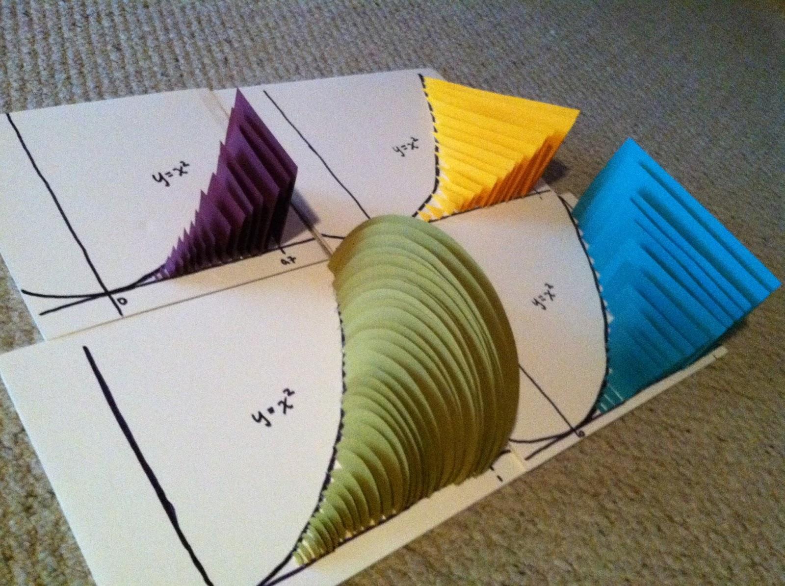 Epsilon Delta Made4math Volumes In Calculus