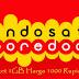Cara Mengaktifkan Paket Indosat 1GB Harga 1000 Internet Yellow Terbaru