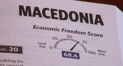 Heritage: Macedonia is the best in the region by the index of economic freedom