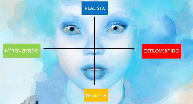 Descubre cuál personalidad posees de estos 4 colores