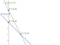 Cara Menyelesaikan SPLDV Dengan Metode Grafik
