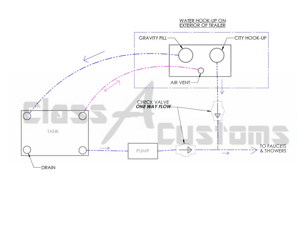 small resolution of class a customs water tank information class a customs diagram of cold water tank diagram of