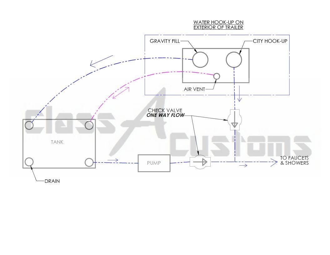 medium resolution of class a customs water tank information class a customs diagram of cold water tank diagram of