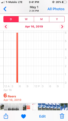 Health and Activity App Showing Rise in Elevation