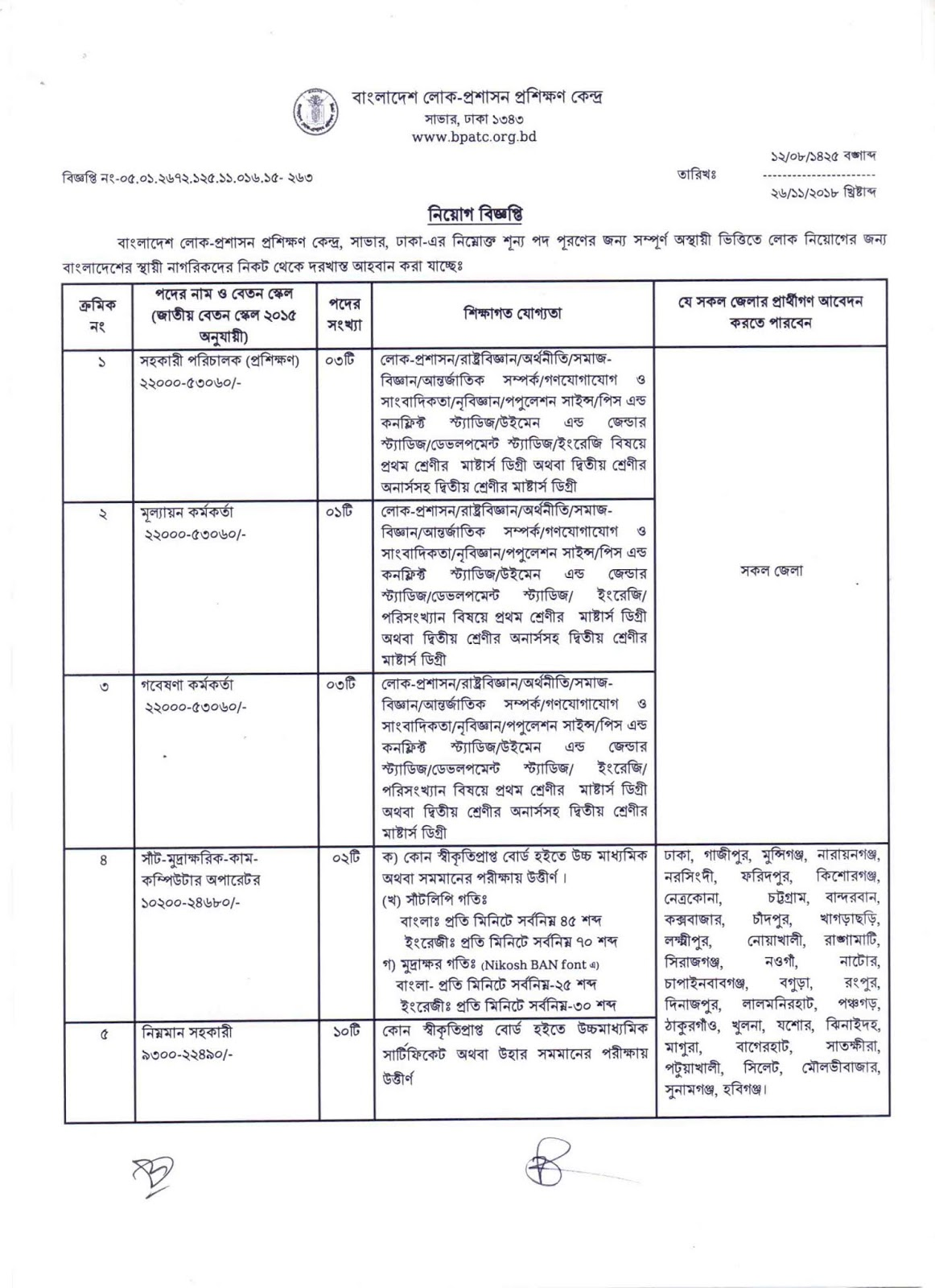Bangladesh Public Administration Training Centre (BPATC) Job Circular 2018