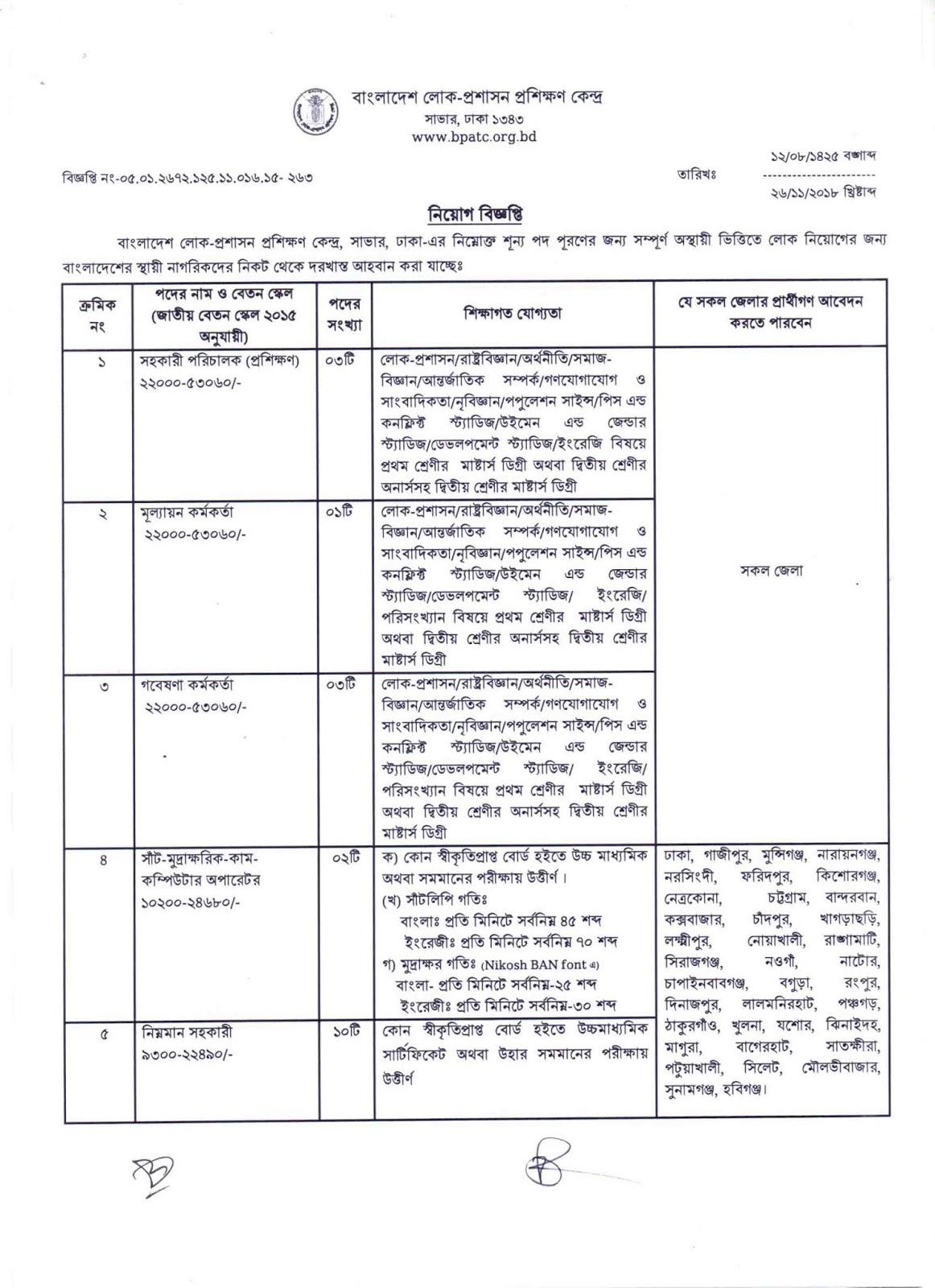 Bangladesh Public Administration Training Centre (BPATC) Job Circular 2018