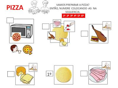 vamos preparar a pizza em Libras