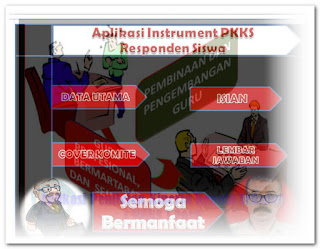 Aplikasi Istrumen PKKS ( Penilaian Kinerja Kepala Sekolah ) New Update