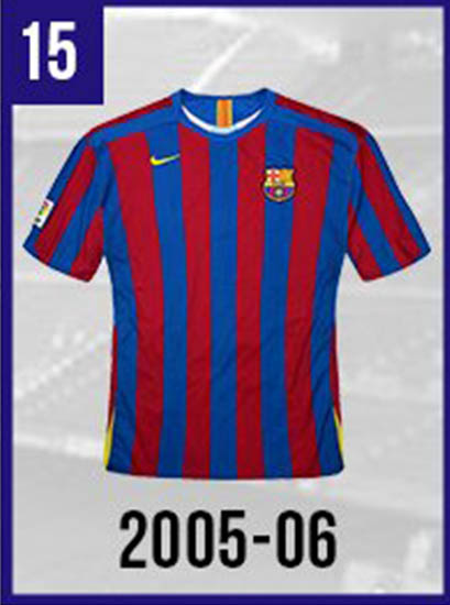 6e464944c36 Full FC Barcelona Home   Away Kit History - Including 80+ Different ...
