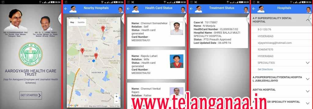 Aarogyasri Trust in Telangana
