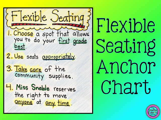 Flexible Seating Anchor Chart: 1) choose a sport that allows you to do your first grade best; 2) use seats appropriately; 3) take care of the community supplies; 4) Miss Snable reserves the right to move anyone at any time.
