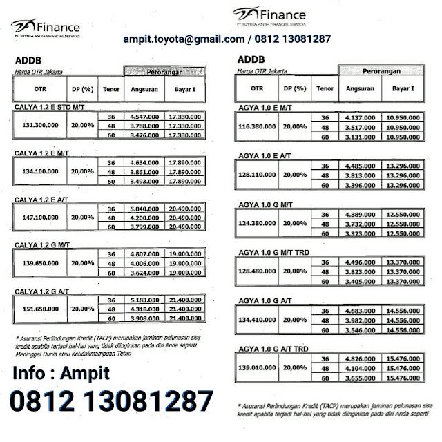 Harga Terbaru CALYA & AGYA 2017 Cibubur Cileungsi Jakarta Timur