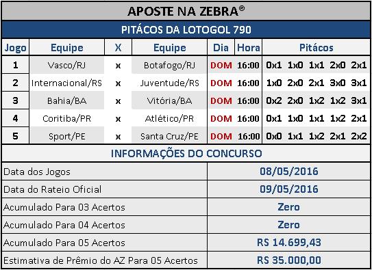 LOTOGOL 790 - PALPITES / PITÁCOS DA ZEBRA