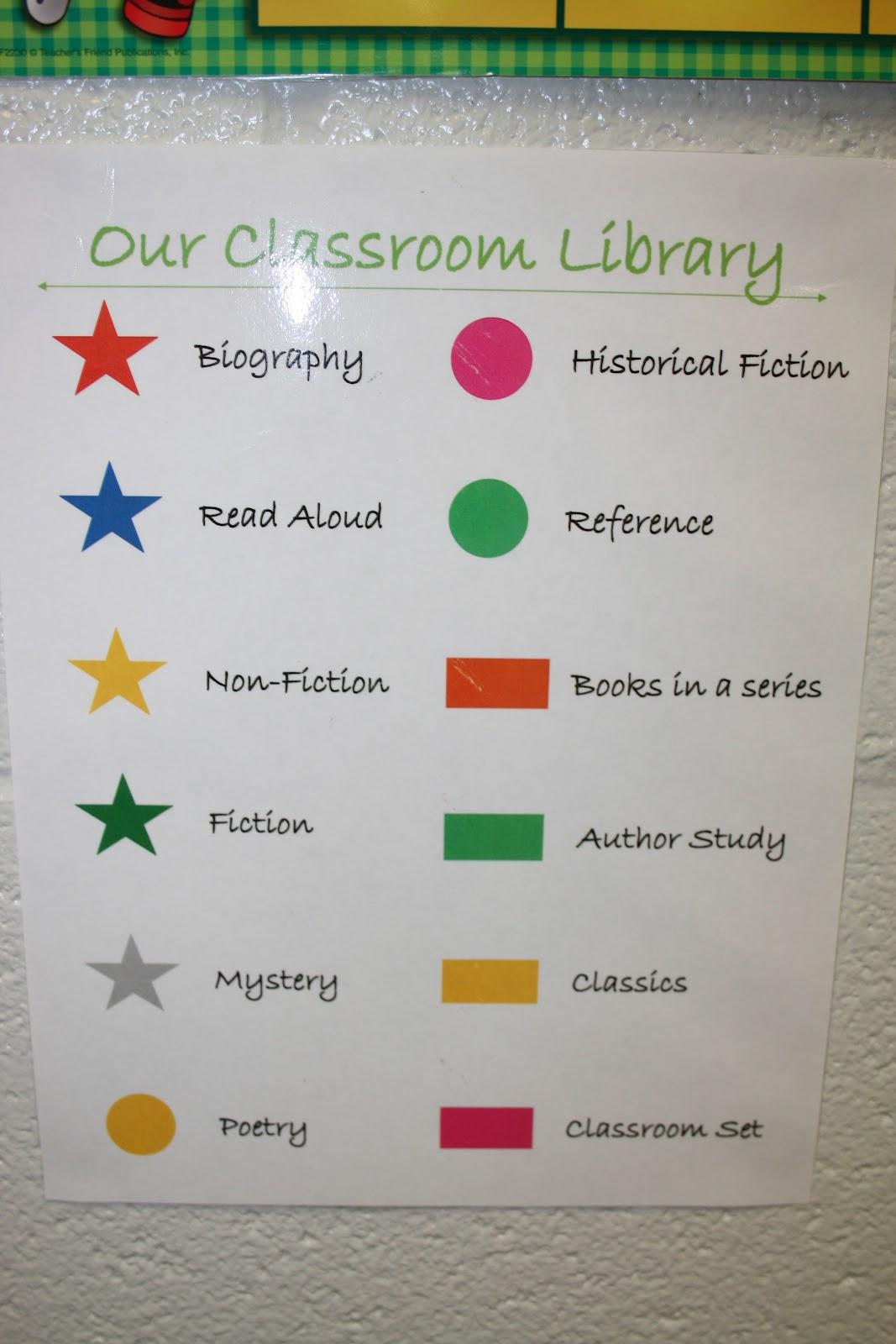Pray Love Amp Teach Organizing Your Classroom Library