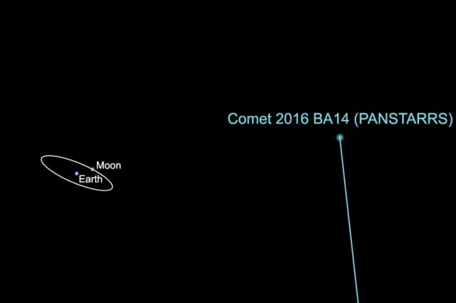 Latest News Two Comets Will Whizz Past Earth Present Week In Closest Flyby For 246 Years