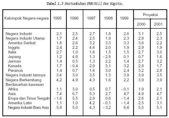 data sgp dari thn 1987
