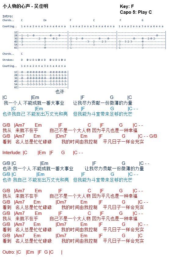 Latest Guitar Chord: Xin Yao