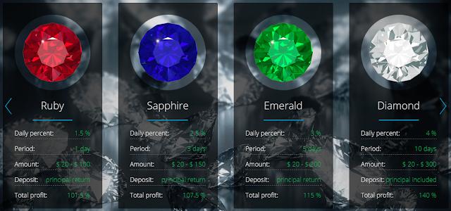gems-industry.ltd отзывы