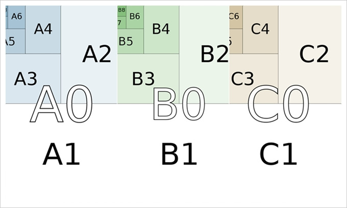 常用紙張大小及信封尺寸A1.A2.A3.A4.A5.B4.B5.4開,各種尺寸換算 - 姐妹淘部落客