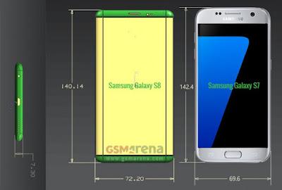 Чутки: Samsung Galaxy S8 і S8 Plus - компактні смартфони з великими екранами