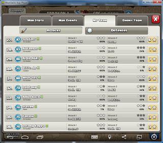 Clan TARAKAN 2 vs COC China, TARAKAN 2 Victory