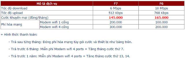 Lắp Đặt Internet FPT Xã Tân Hạnh 1