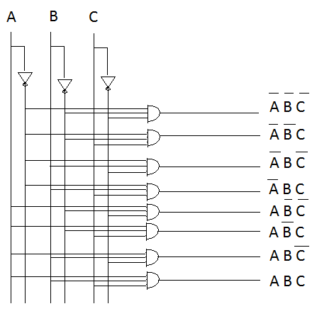 3 to 8 line decoder Circuit diagram