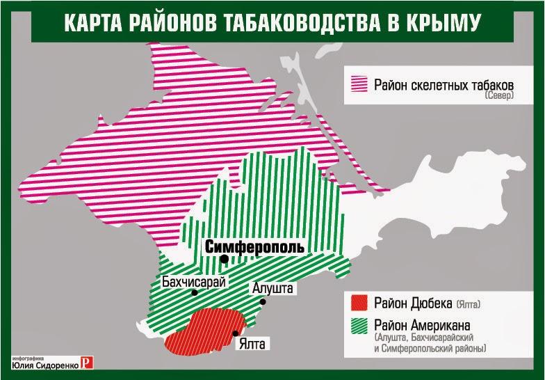 Где в Крыму выращивали табак (карта)
