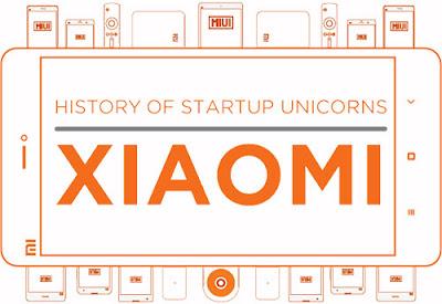Sejarah Xiaomi