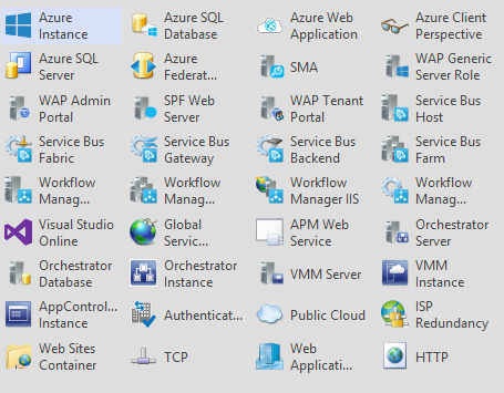 Kevin Greene IT Blog: New Windows Azure Pack (WAP) & Azure ...